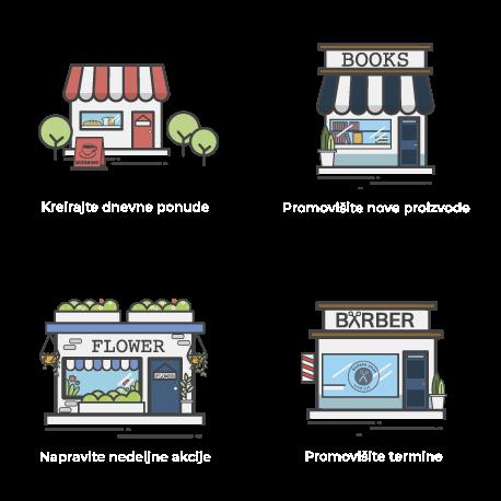 Ilustracija knjižare, berbernice, cvećare i kafeterije kojima je izrada sajta omogućila lakše pronalaženje preko Google-a.