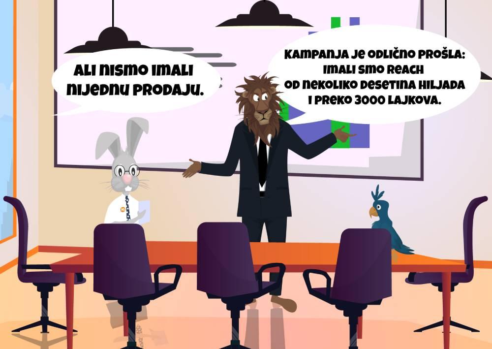 Ilustracija zeca i lava na sastanku koji razgovaraju o tome kako je protekla kampanja- odnos lajkova i prodaje