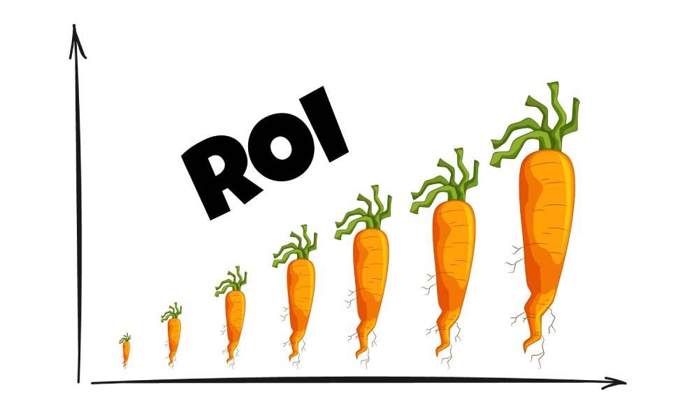 Ilustracija dijagrama sa šargarepama koji pokazuje porast ROI