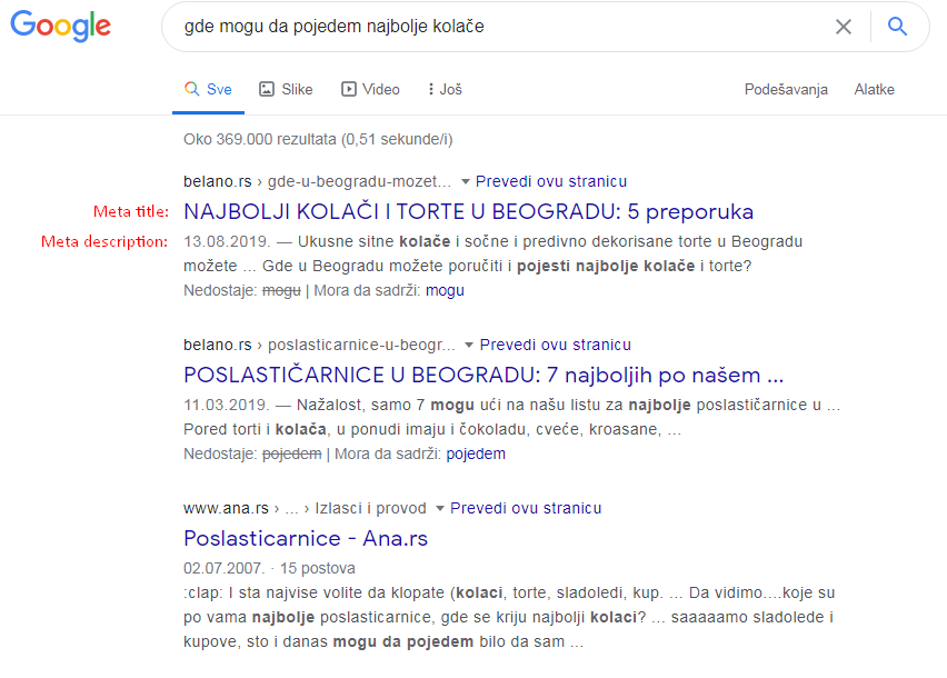 Kako izgleda rankiranje web sajta na Google pretraživaču i sta su meta title i meta description